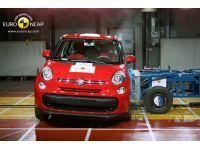 Fiat 500L получил пять звезд  рейтинга безопасности Euro NCAP, набрав  83 балла из 100 возможных